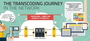 transcoding book infographic