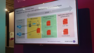 Alcatel-Lucent vBBU vEPC vCDN trial
