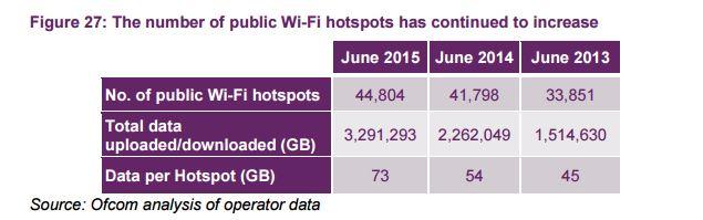 UK Public WiFi
