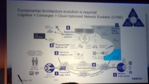 Nokia's 7 changes for 5G architecture