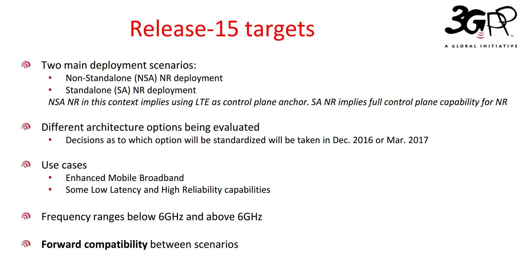 5g-sklides-3gpp-targets