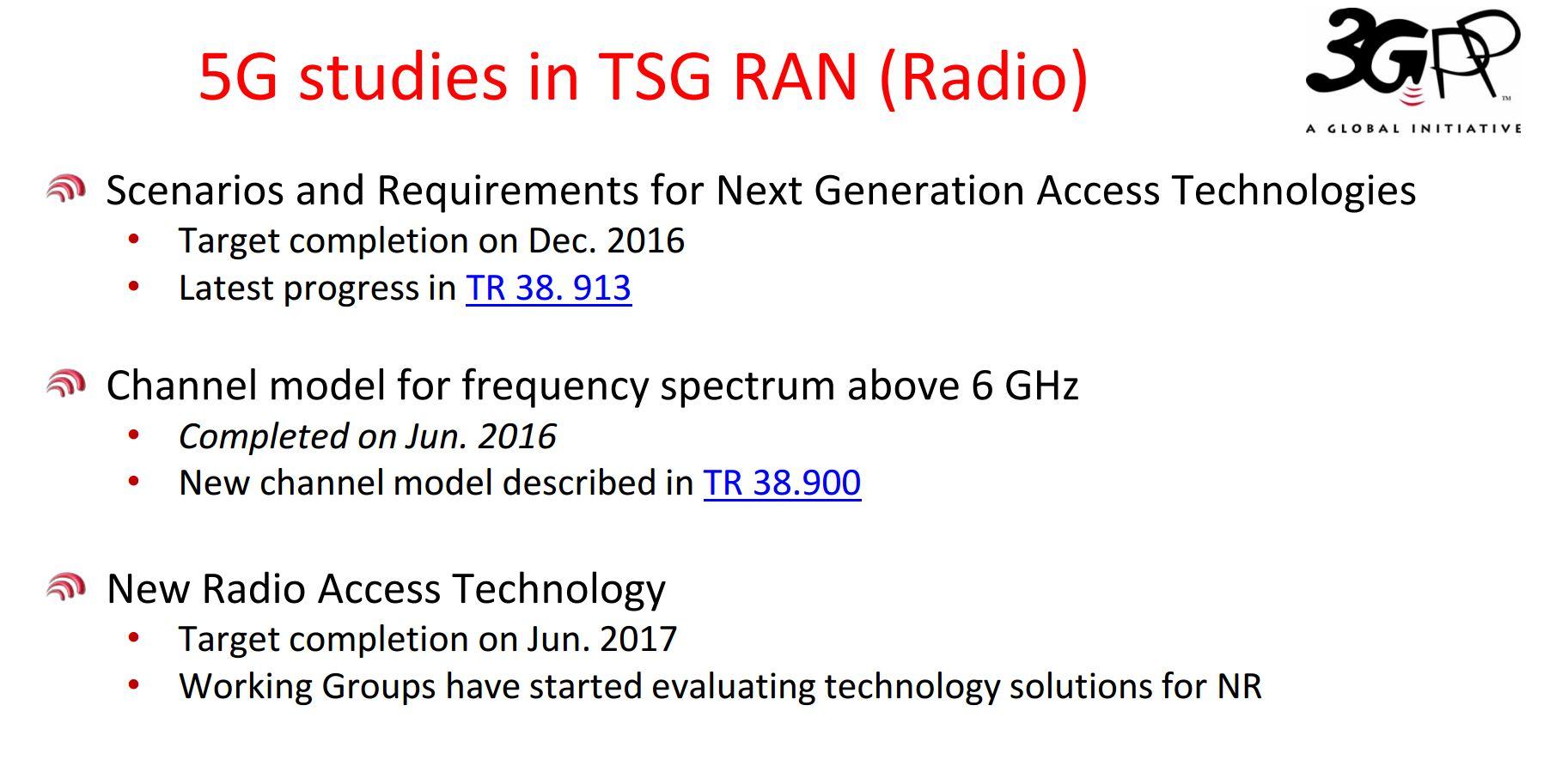5g-slides-3gpp-ran