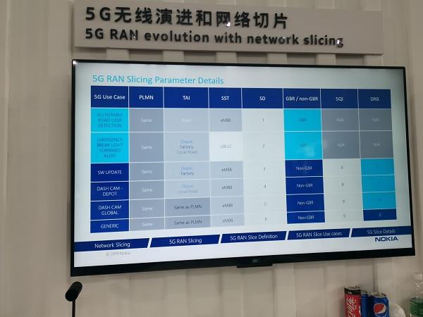Nokia's 5G RAN network slicing